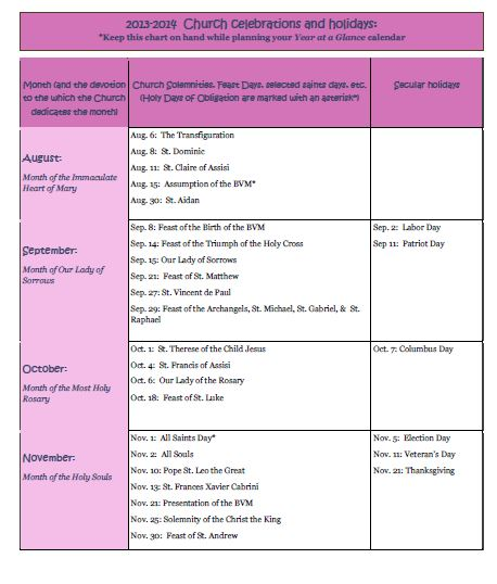 planning chart 2013